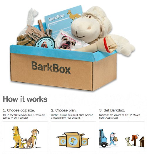Monthly Dog Goodies from BarkBox