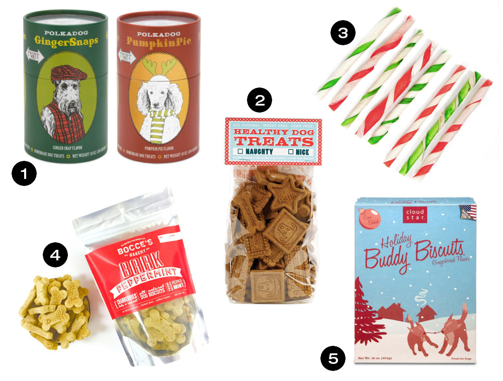 Holiday Gift Guide: 15 Festive and Tasty Treats for Dogs