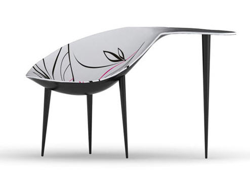 Intuito in home furnishings  Category