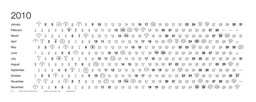2010 Modern Calendars - Design Milk