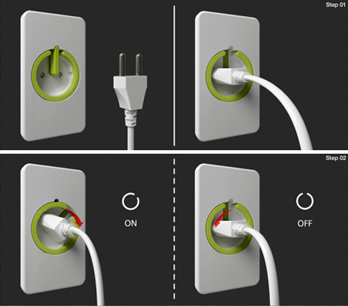Plug-n-Twist