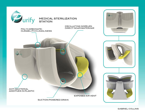 2010 James Dyson Award Competition US Winner in technology main home furnishings  Category