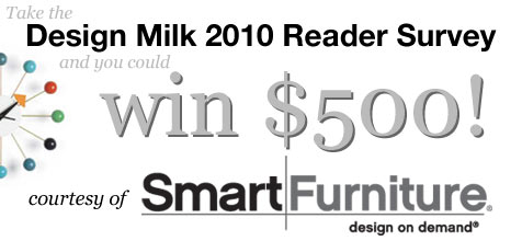 smart-furniture-2010-survey-featured