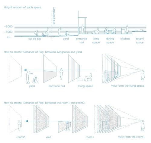 studiogreenblue_fog_house_20_500x475