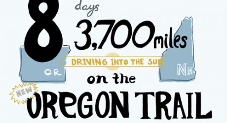 8 Days and 3,700 Miles Driving