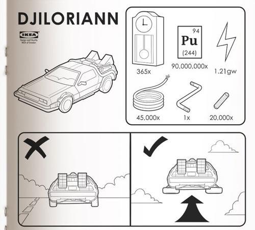 Sci-Fi IKEA Manuals