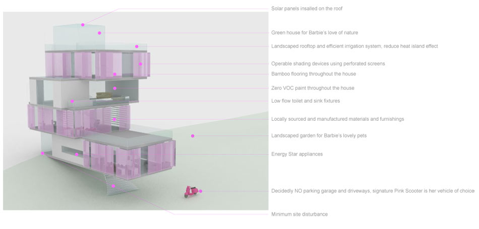 Architect-Barbie-Dream-House-2