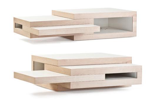 REK-table-1