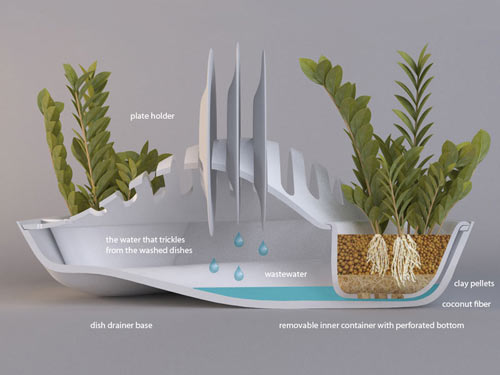 Fluidity Dish Rack Planter by DesignLibero in home furnishings  Category