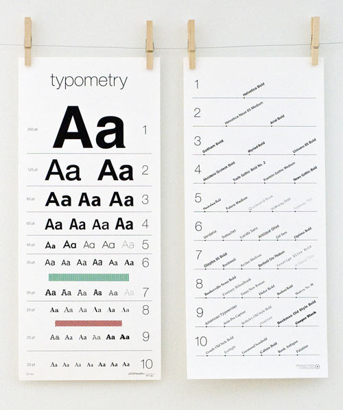 typometry-eye-exam-chart-fonts-poster-2