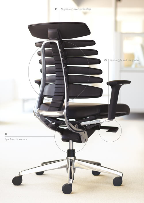 RBT Task Chair by Teknion in main home furnishings  Category