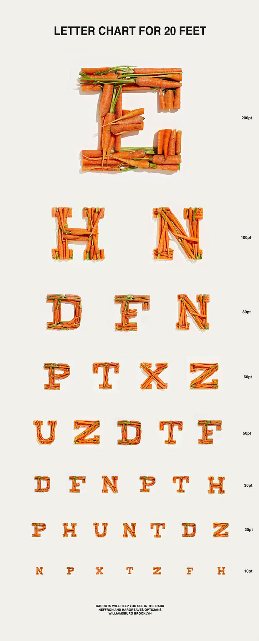 carrot-eye-chart-large-henry-hargreaves