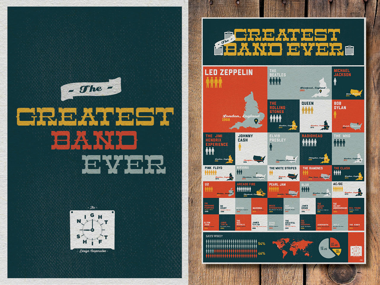 The Greatest Band Ever Print by The Night Shift Design Co-Op
