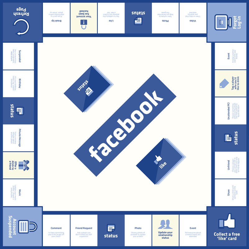 Pat C. Klein Turns Facebook Into A Board Game