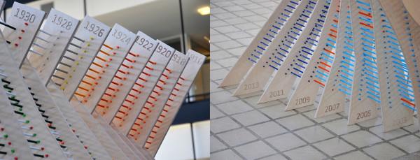 Centennial-Chromagraph-pencil-9
