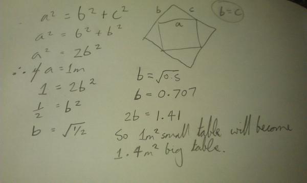 Decon-SEER-Table-Matthew-Bridges-6-math