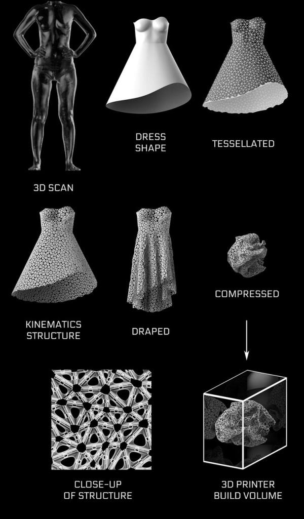 Nervous-System-Kinematics-6-dress-process