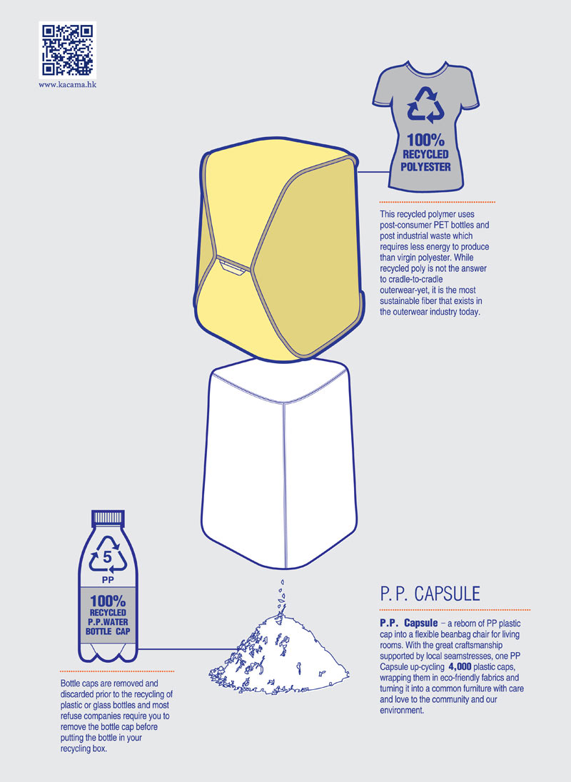 P.P.Capsule-Beanbag-KaCaMa-Design-Lab-2