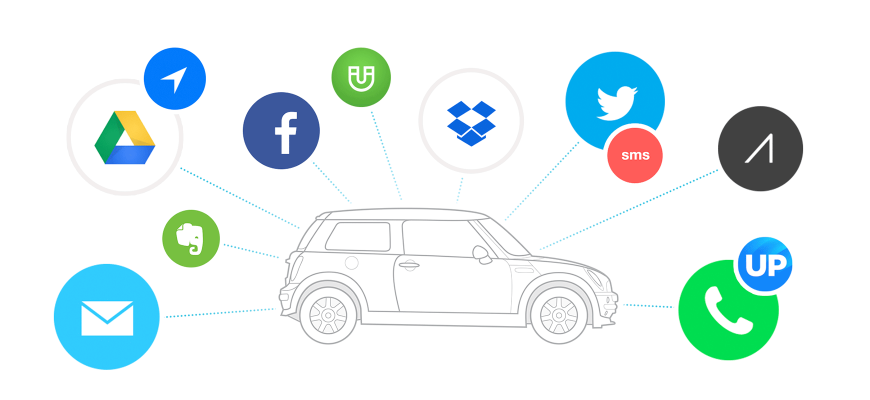 Automatic Lets You Safely Tweet + Update Facebook Status While Driving
