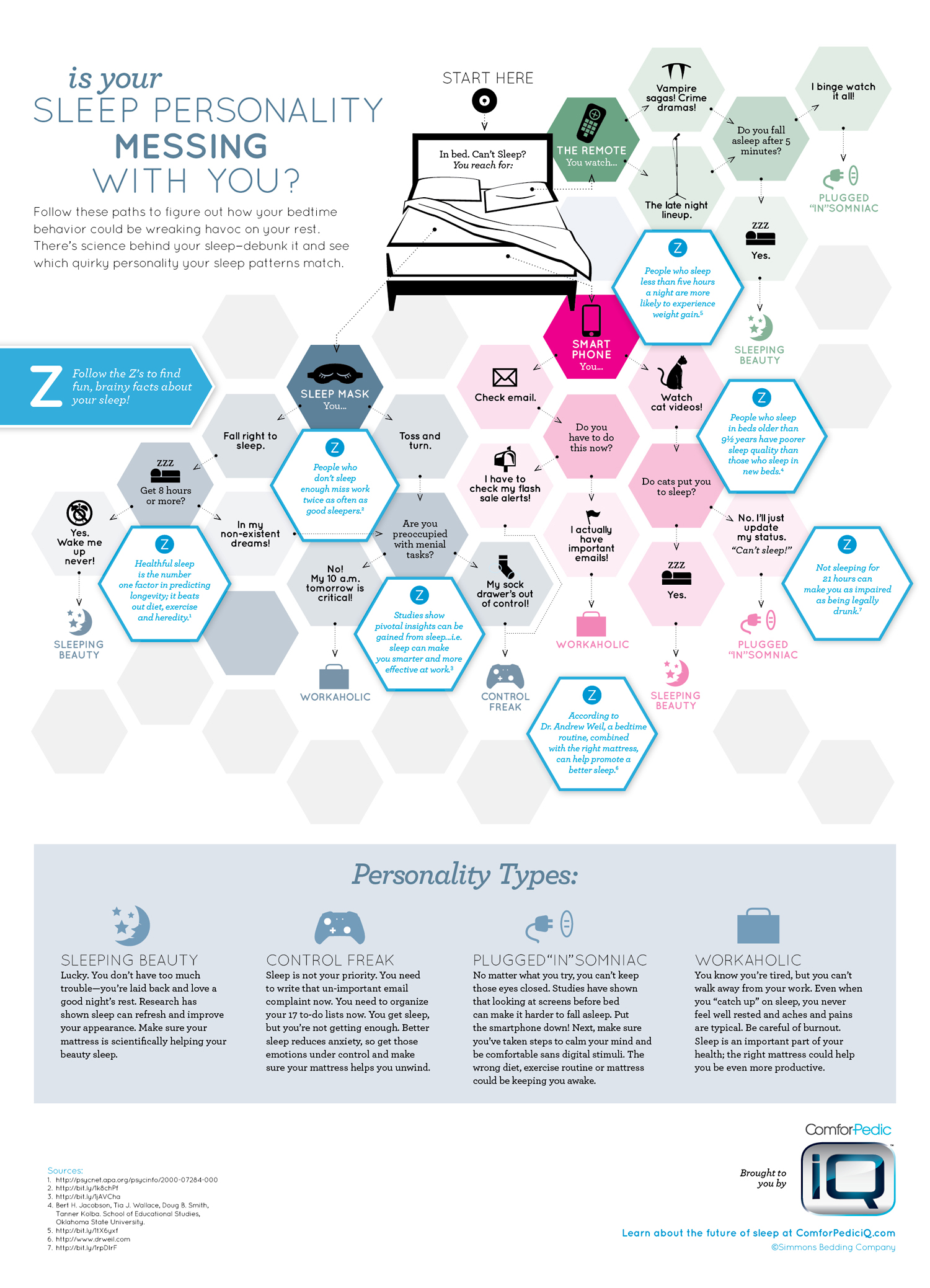 Surprise! I'm a Workaholic. What's Your Sleep Personality?