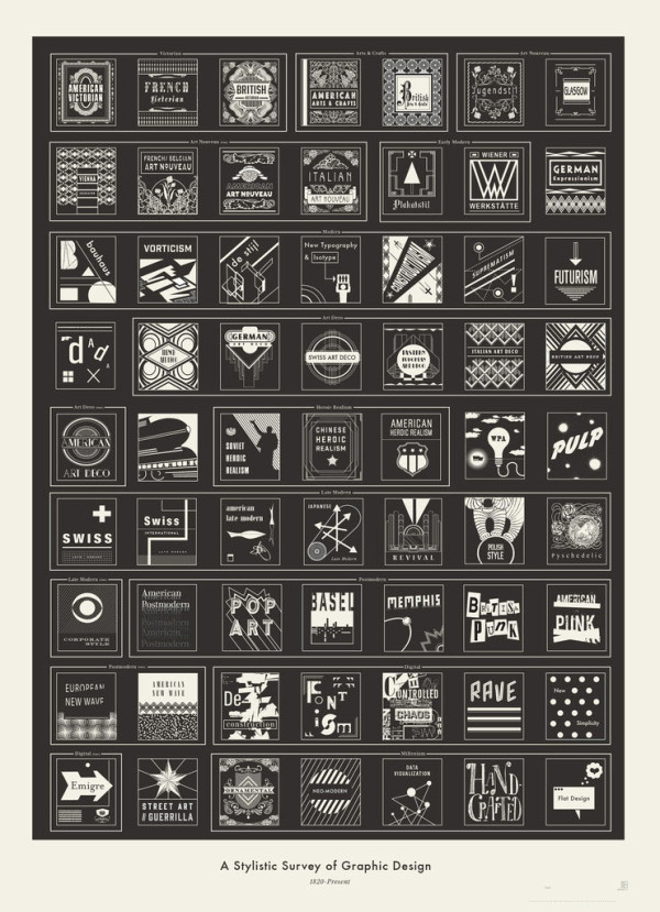 Gift-Guide-Art-Pop-Chart-Graphic-Design