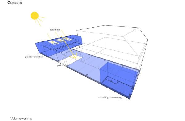 Studio-OxL-Garage-Loft-8