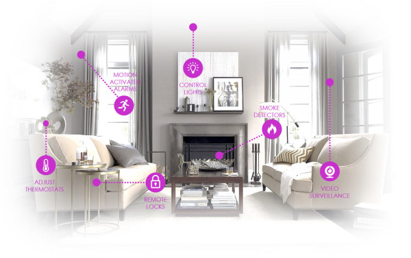 hive-Living-room-dots