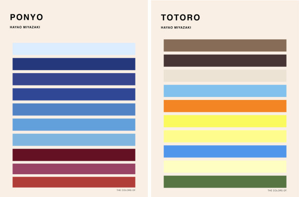 Fresh From The Dairy: Color Palettes Inspired by Hayao Miyazaki?s Films
