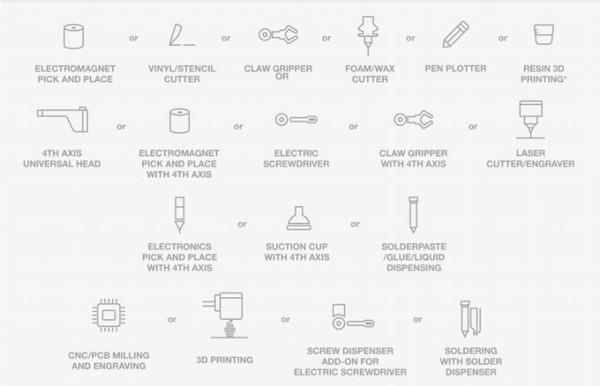 Makerarm-Toolhead-options