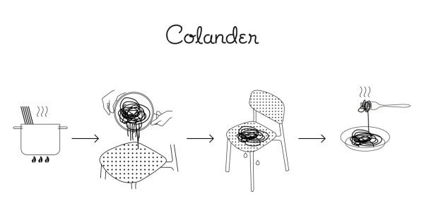 Colander-chair-Patrick-Norguet-15