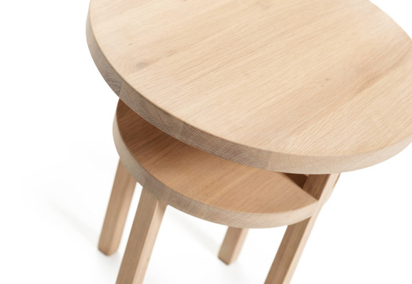 Gerard-de-Hoop-Odesi-Tables-13-Dot