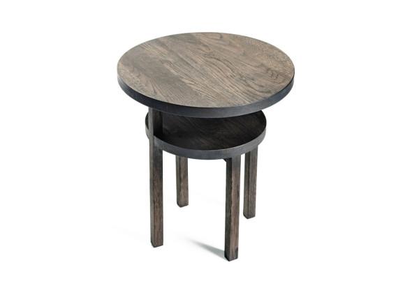 Gerard-de-Hoop-Odesi-Tables-14-Dot