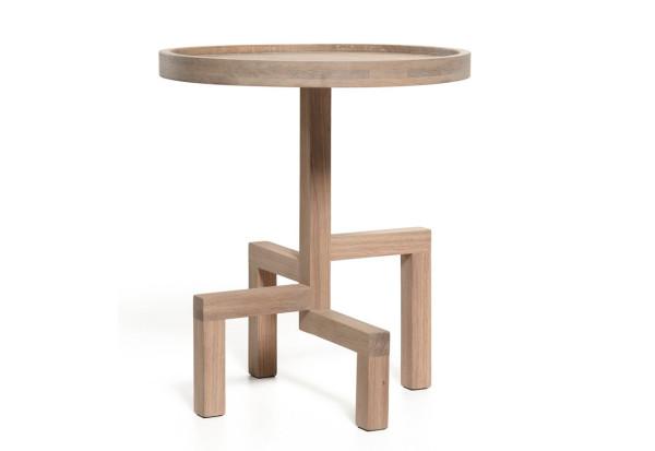 Gerard-de-Hoop-Odesi-Tables-2-Roots