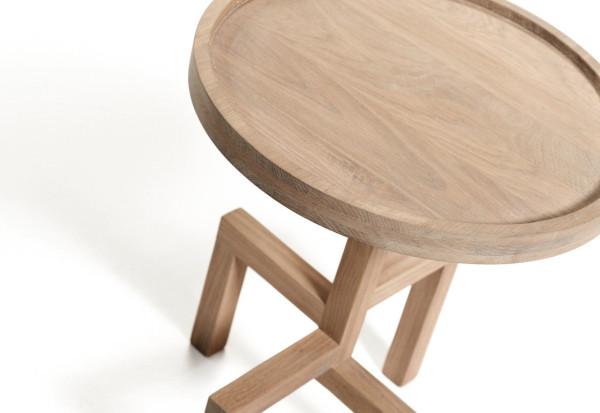 Gerard-de-Hoop-Odesi-Tables-3-Roots