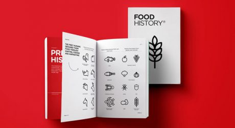 Papila's Food History Project