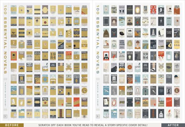 Pop-Chart-100-Essential-Novels-Scratch-Off-2