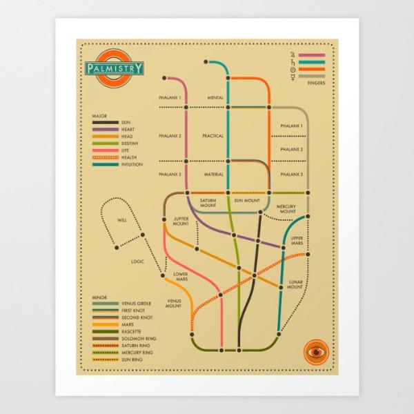 palmistry-subway-style-print