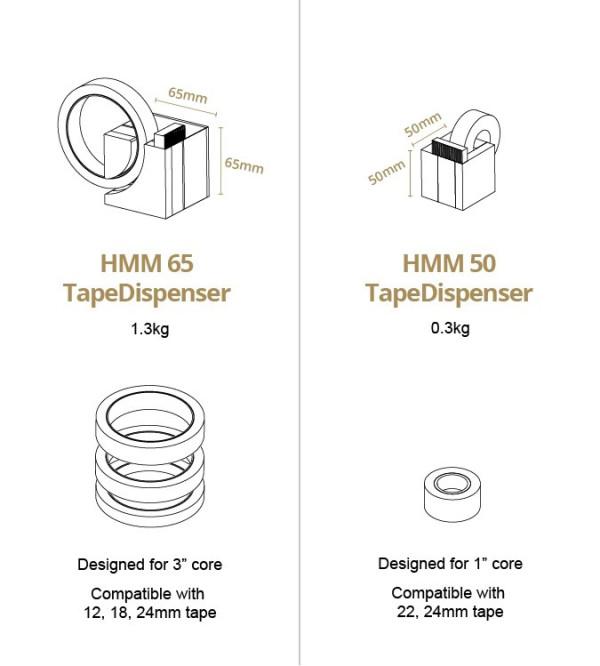 HMMTapeDispenser-9