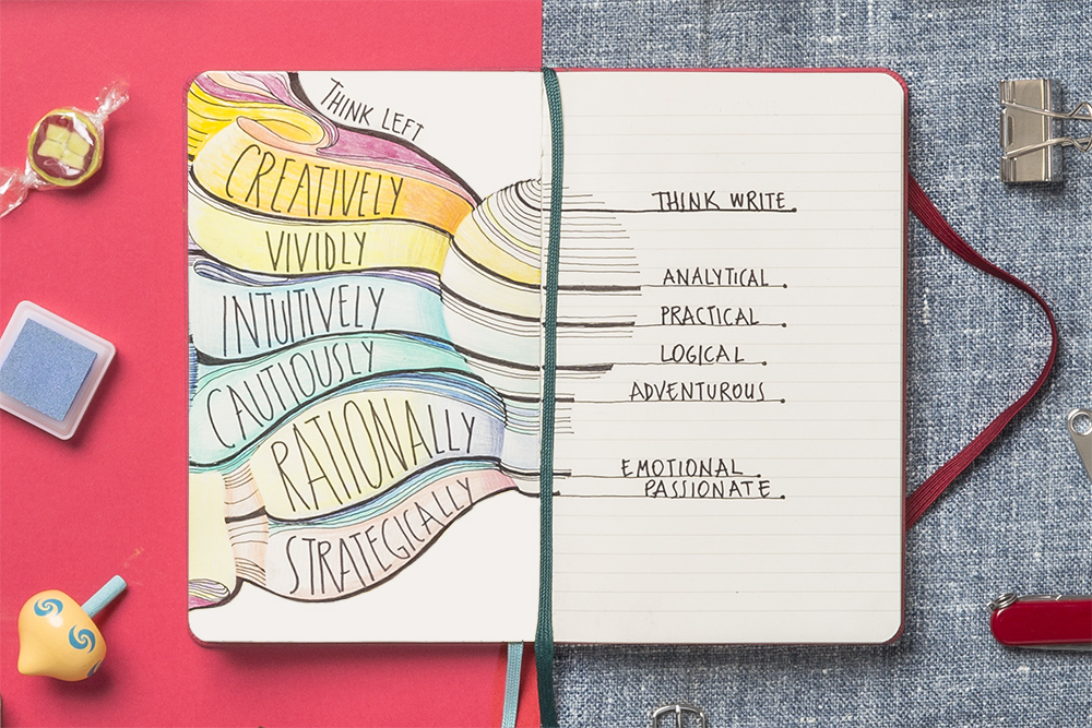 A Moleskine Notebook for Left and Right Brains