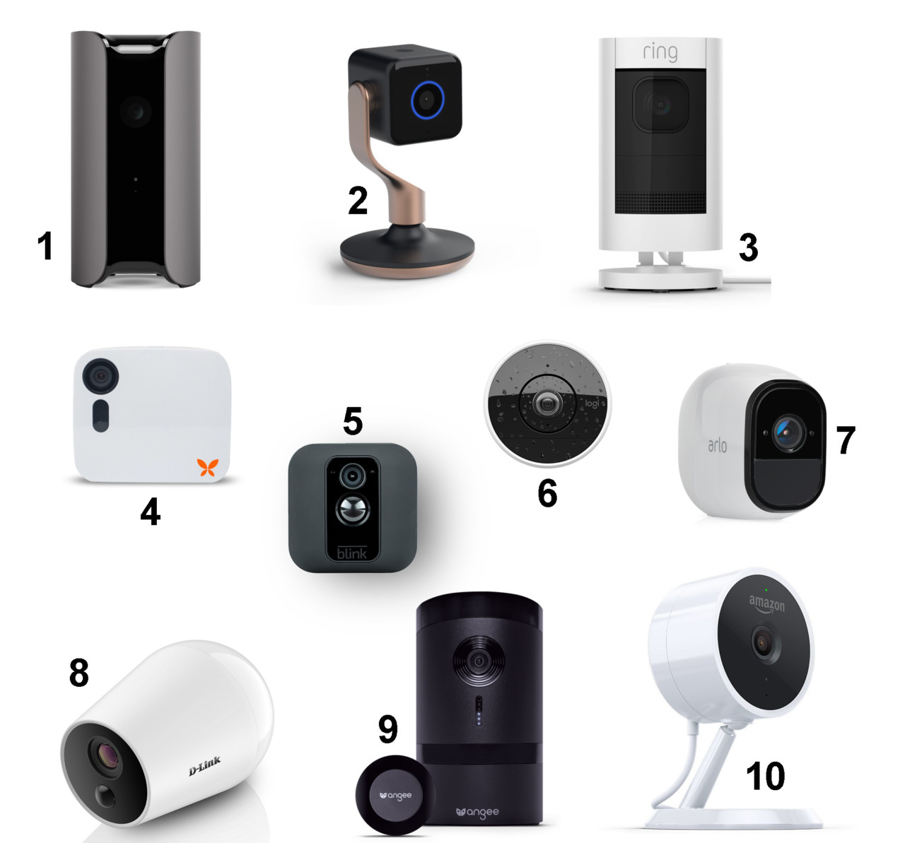 10 Home Security Cameras To Keep An Eye On Your Home ...