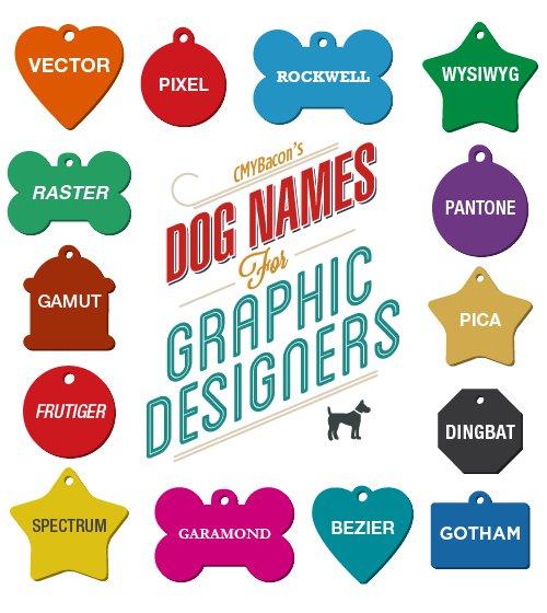 Dog Names for Graphic Designers - Design Milk