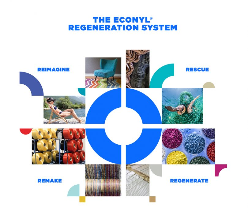 ECONYL Regenerated Nylon Is Making the World a Better Place