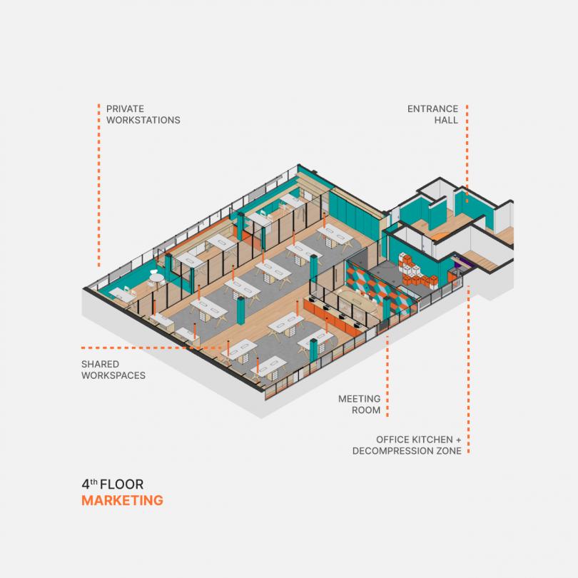 orange and turquoise office layout